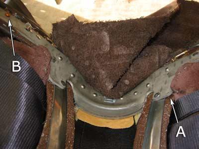Saddle defect